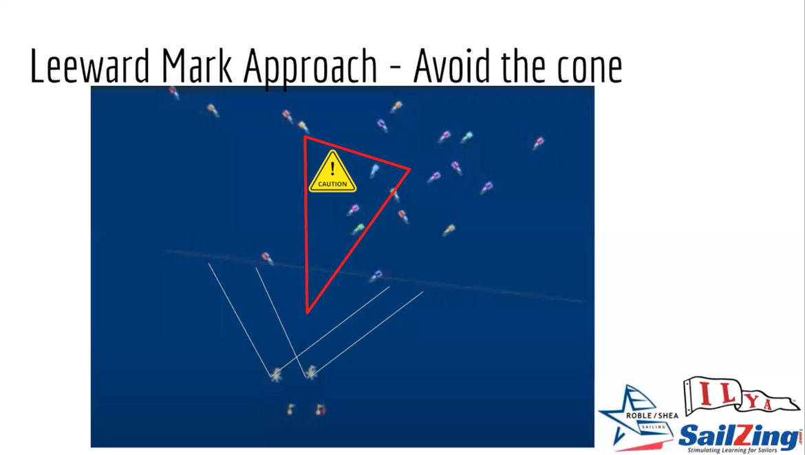 Avoid the Cone downwind