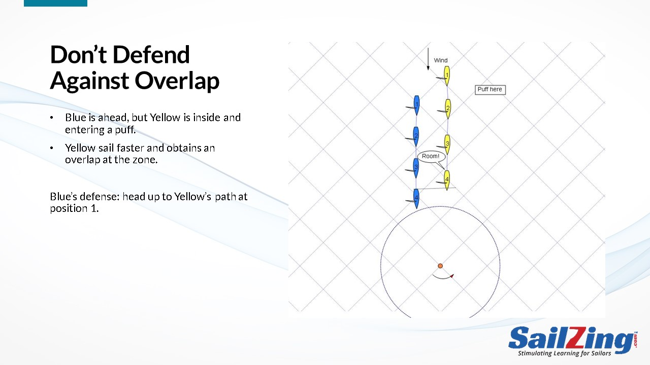 downwind strategy mistakes II - don't defend against overlap